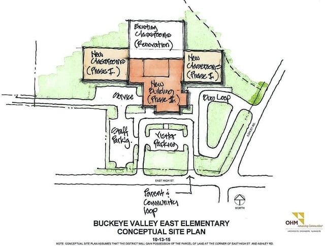 Buckeye Valley Reveals School Site Plans Delaware Gazette